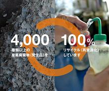 産業廃棄物の100%リサイクル|35年以上4000種類を再資源化した実績