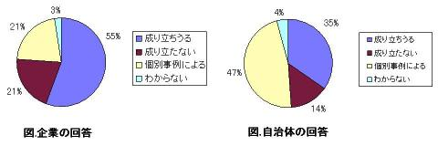 130226_small_jichitai_kigyo_Mr.horiguchi_vol.3.jpg