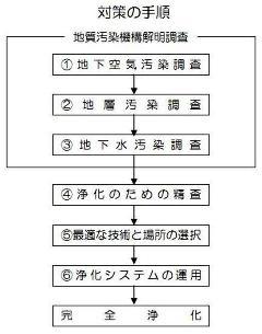 130312_50%graph.jpg