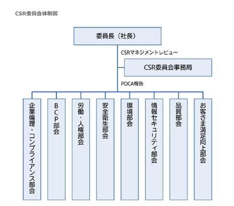 nissha2015_governance_size.jpg