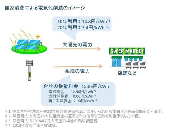 180817_electricity6-001.jpg
