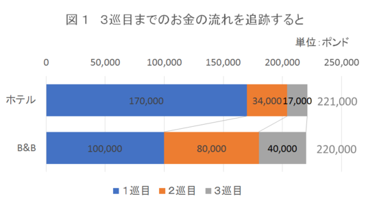 table001_0613.png