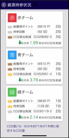 ▼資源持参状況のフィードバック画面イメージ.png