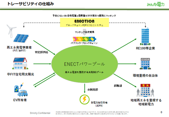 enect.png