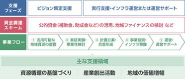 amitashien.png
