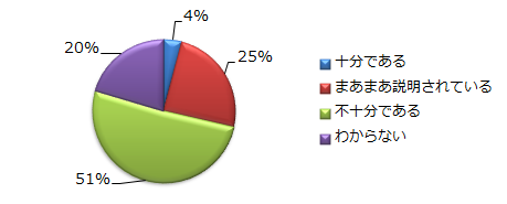 20121219_ans_jichi-004.png