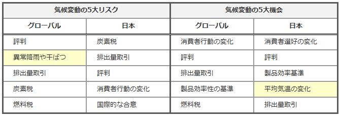 daiwasouken002.png