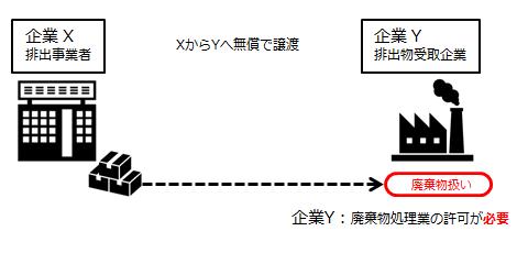 gyakuyuusho-002.png