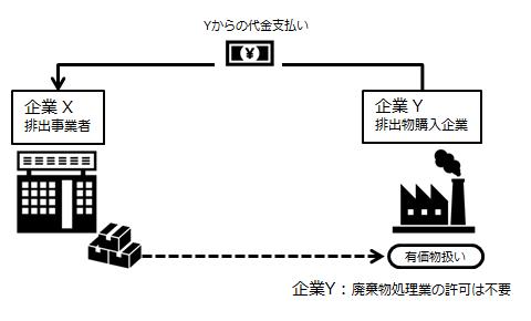 gyakuyuusho-003.png