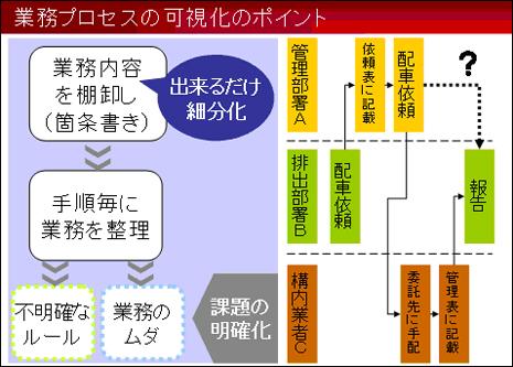 haikibutsukanri_2.jpg