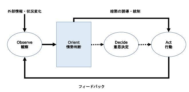 ooda_002.jpg