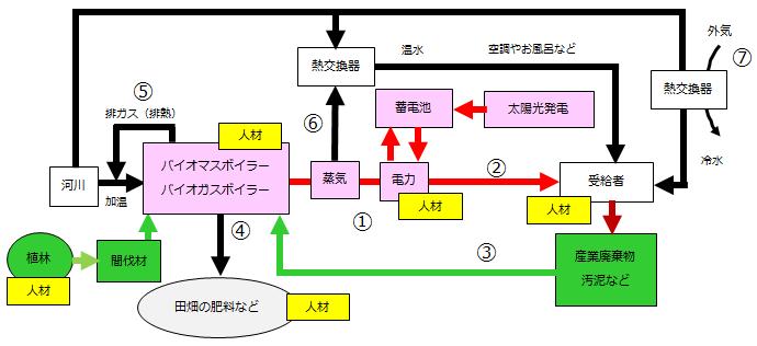 oosumi-6-001.png