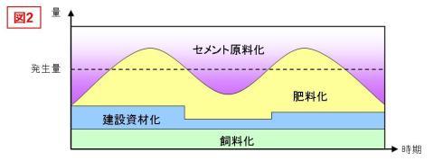 130312_rcycle_tabei2-2.jpg