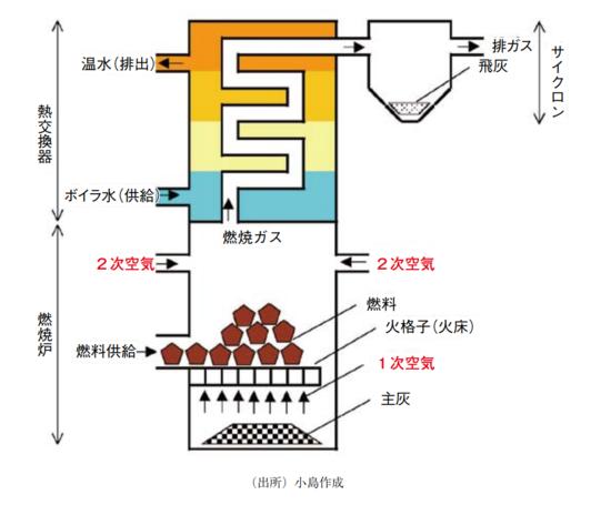 Boiler_schematic3.png