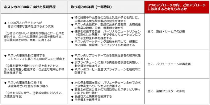 アミタ作3つのアプローチ-3.png