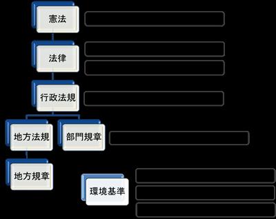 中国法体制.png