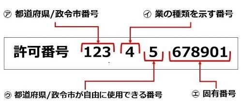 kyoka_number3.jpg