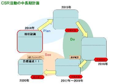 CSRplan.jpg