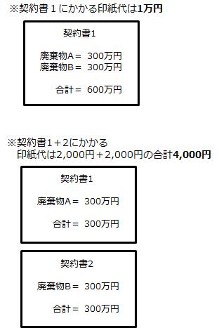 2契約書例図.png