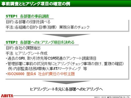 csr_amita_1305.jpg