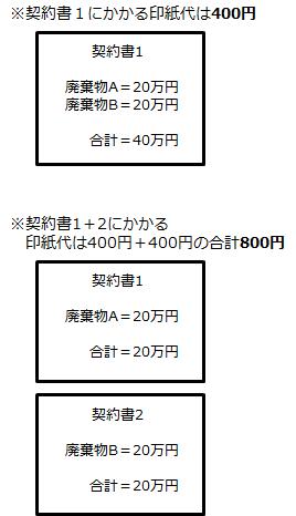1契約書例図.png