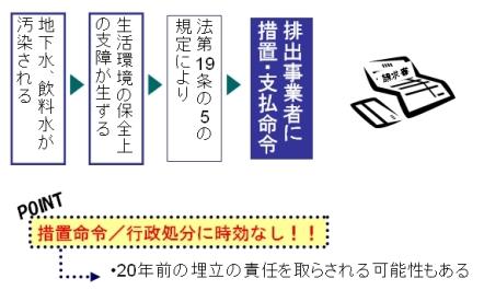 gyouseisochi.JPG