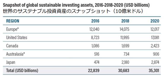 sustainbleinvesting.png