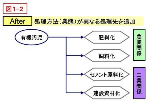 rcycle_tabei1-2.jpg