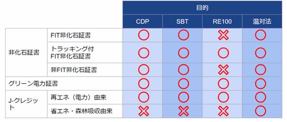 Vol.3_環境証書について.png