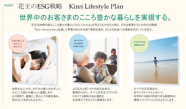 02_Kirei Lifestyle Plan.png