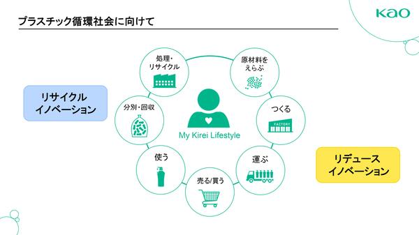 04_Kao Plastic.jpg