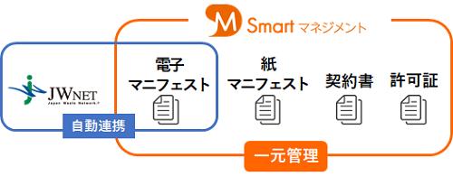 smartmanagement.png